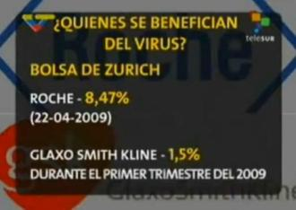 QUIENES SE BENEFICIAN DEL VIRUS