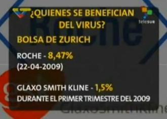 QUIENES SE BENEFICIAN DEL VIRUS