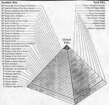 pyramid-initiation