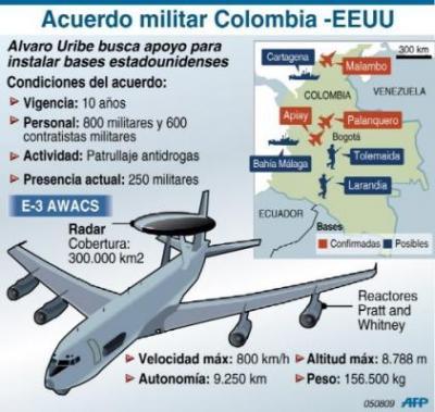 colombia-bases-militares-eeuu.jpg?w=458&