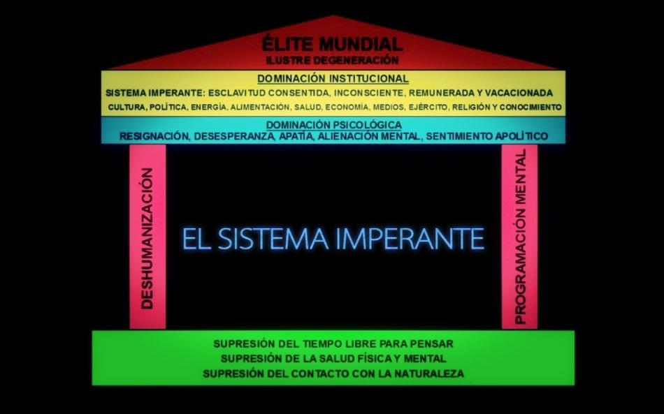 el-sistema-imperante3.jpg?w=950&h=593